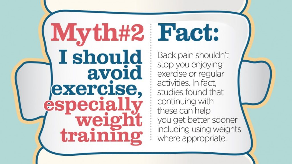 Low Back Pain Myth: Avoid Exercise