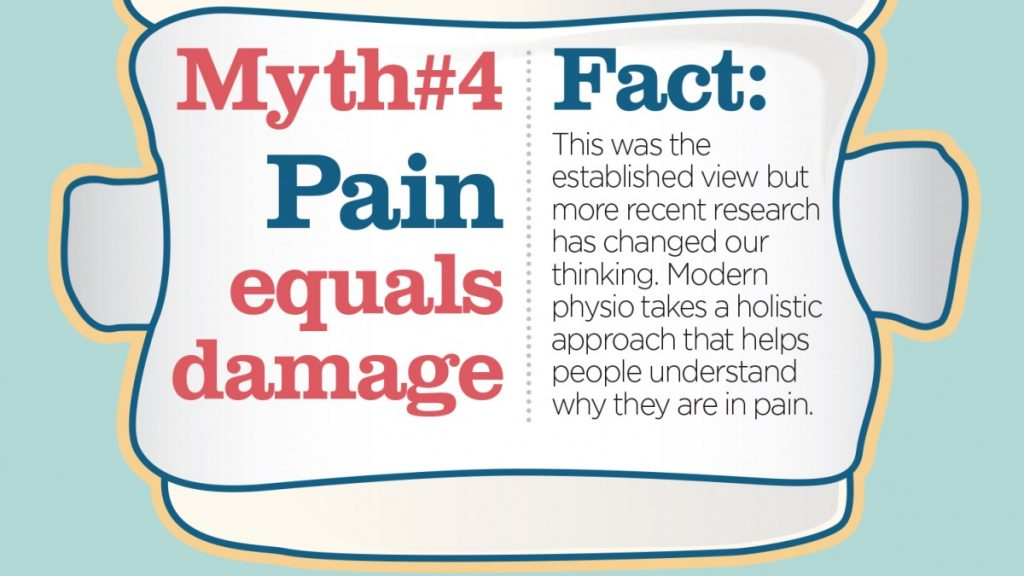 Low Back Pain Myth: Pain equals damage