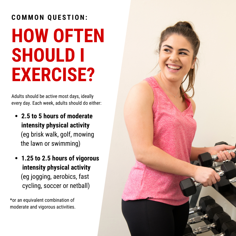 Australian guidelines for physical activity exercise